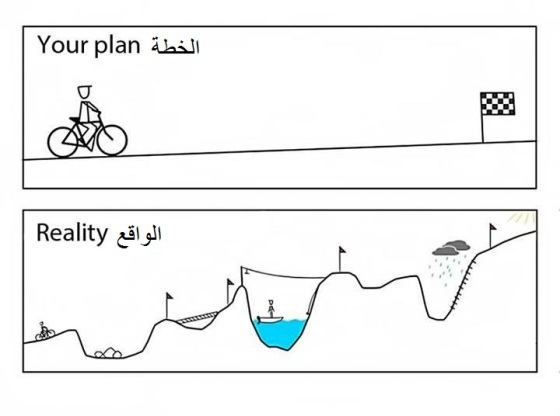 plan VS reality ar